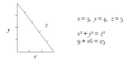 Fermat Last Theorem Book